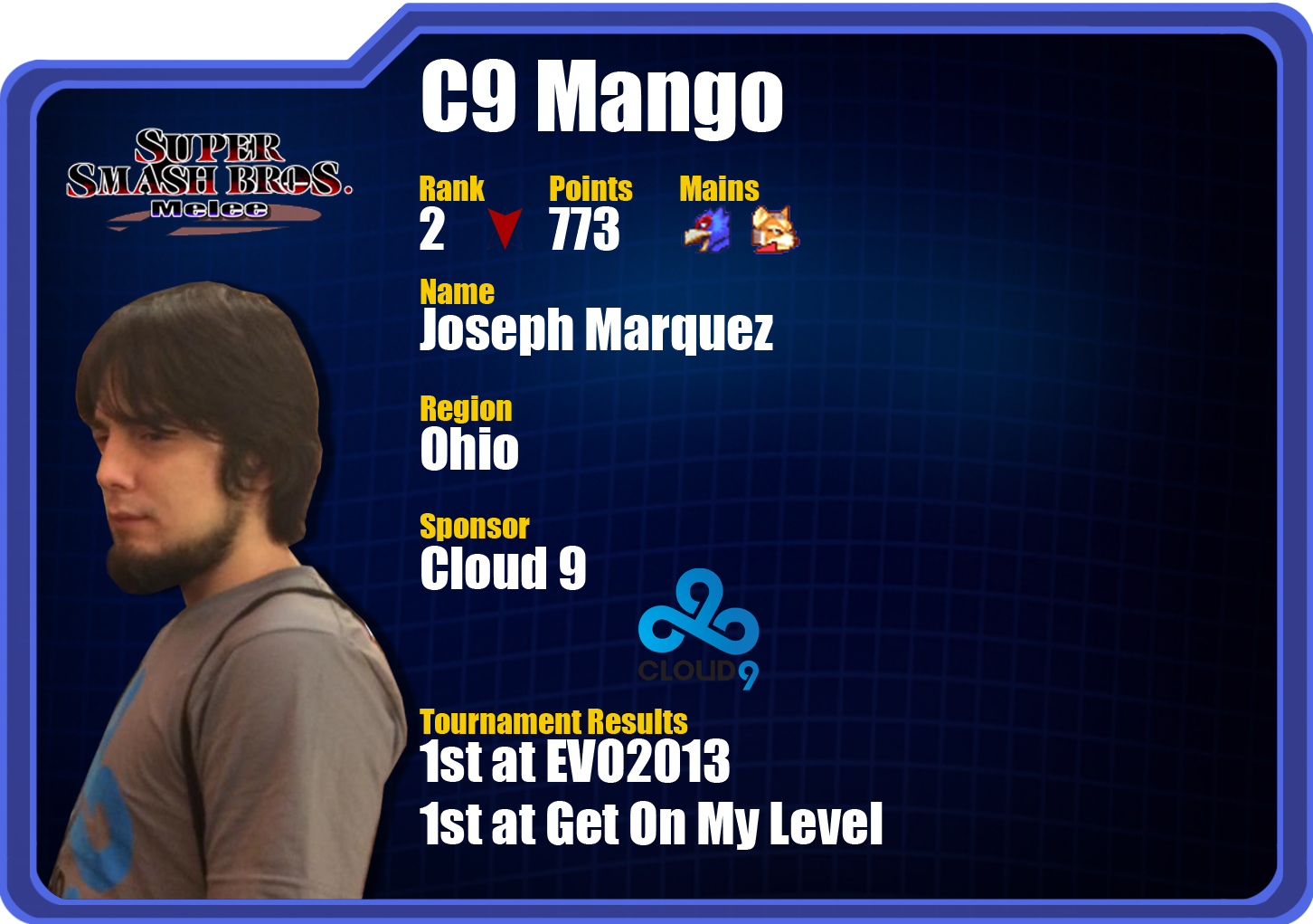 New_2mango